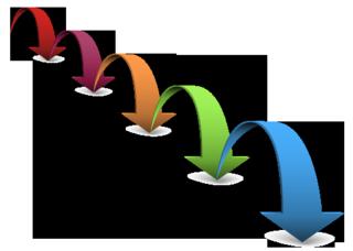 emea-step-by-step-arrows.png